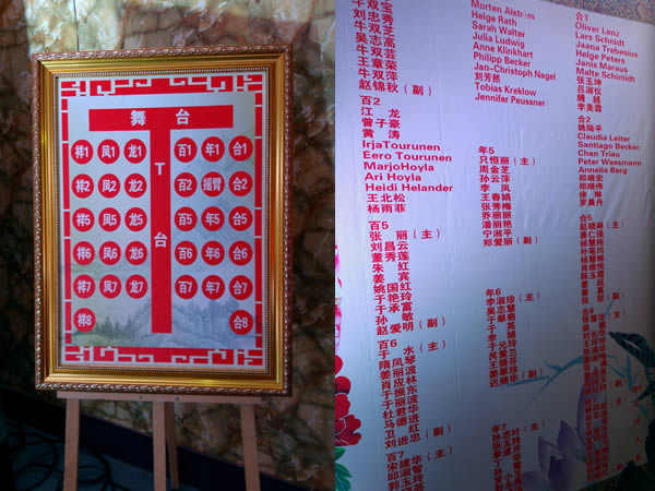 chinesische-hochzeit-tischordnung